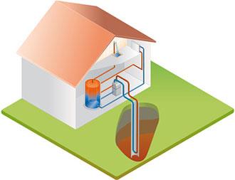 Illustration Haus mit Erdwärmesonde/Wärmepumpe